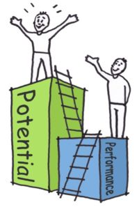 Reach your potential with Performance Coaching